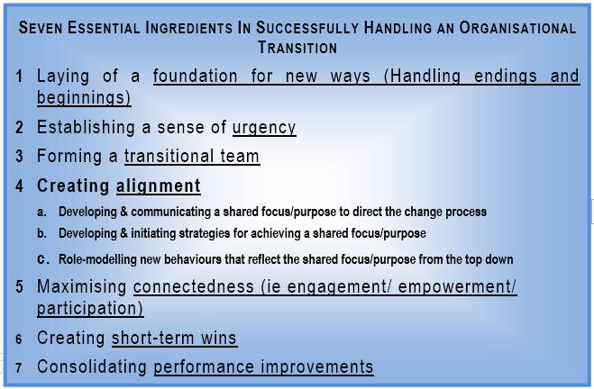 organisational development change management