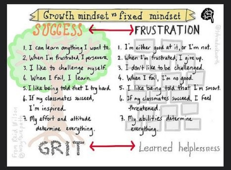 growth_mindset